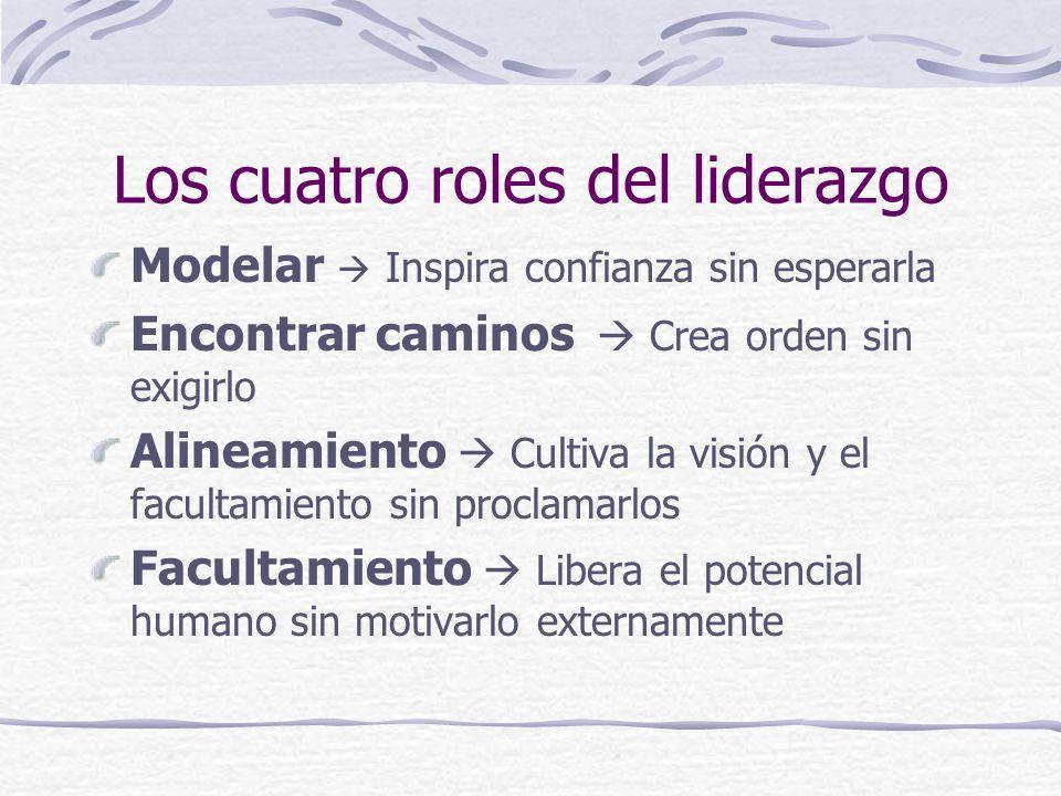 Los cuatro roles del liderazgo Modelar Inspira confianza sin esperarla Encontrar caminos Crea orden sin exigirlo Alineamiento Cultiva la visión y el facultamiento sin proclamarlos Facultamiento Libera el potencial humano sin motivarlo externamente