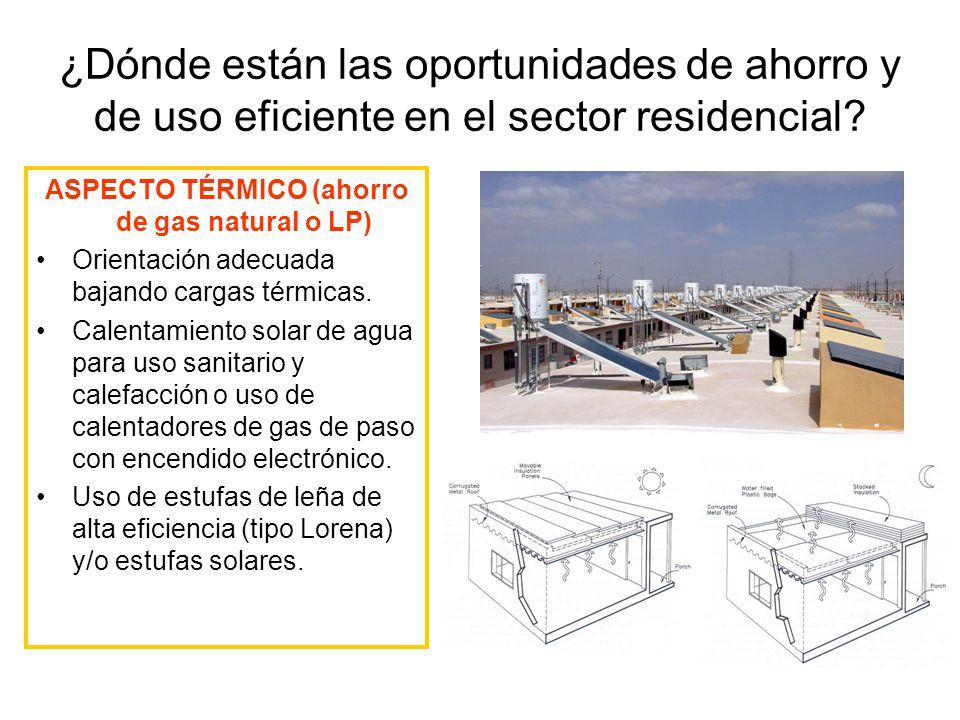 ¿Dónde están las oportunidades de ahorro y de uso eficiente en el sector residencial? ASPECTO TÉRMICO (ahorro de gas natural o LP) Orientación adecuad