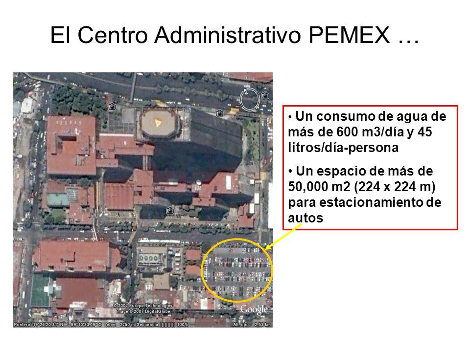 El Centro Administrativo PEMEX … Un consumo de agua de más de 600 m3/día y 45 litros/día-persona Un espacio de más de 50,000 m2 (224 x 224 m) para est