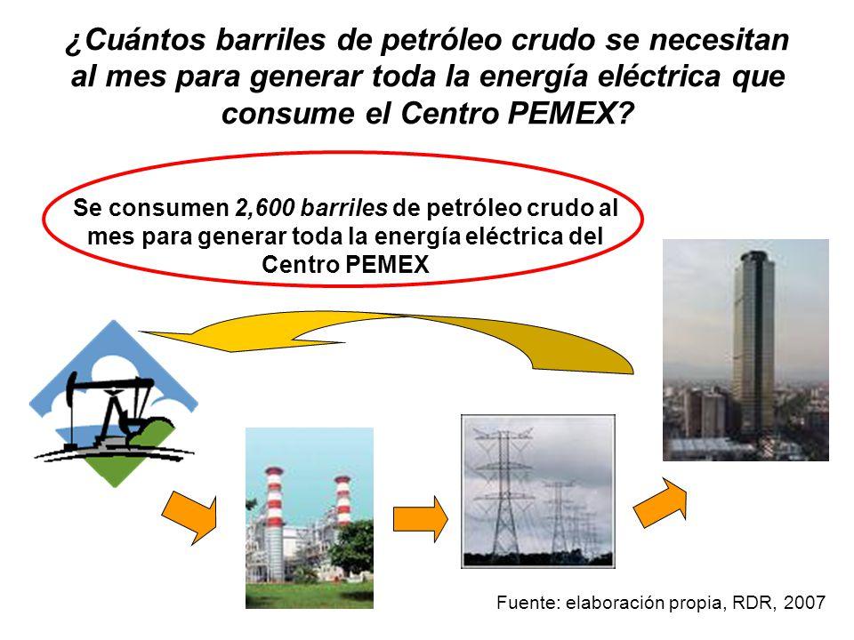 ¿Cuántos barriles de petróleo crudo se necesitan al mes para generar toda la energía eléctrica que consume el Centro PEMEX? Se consumen 2,600 barriles