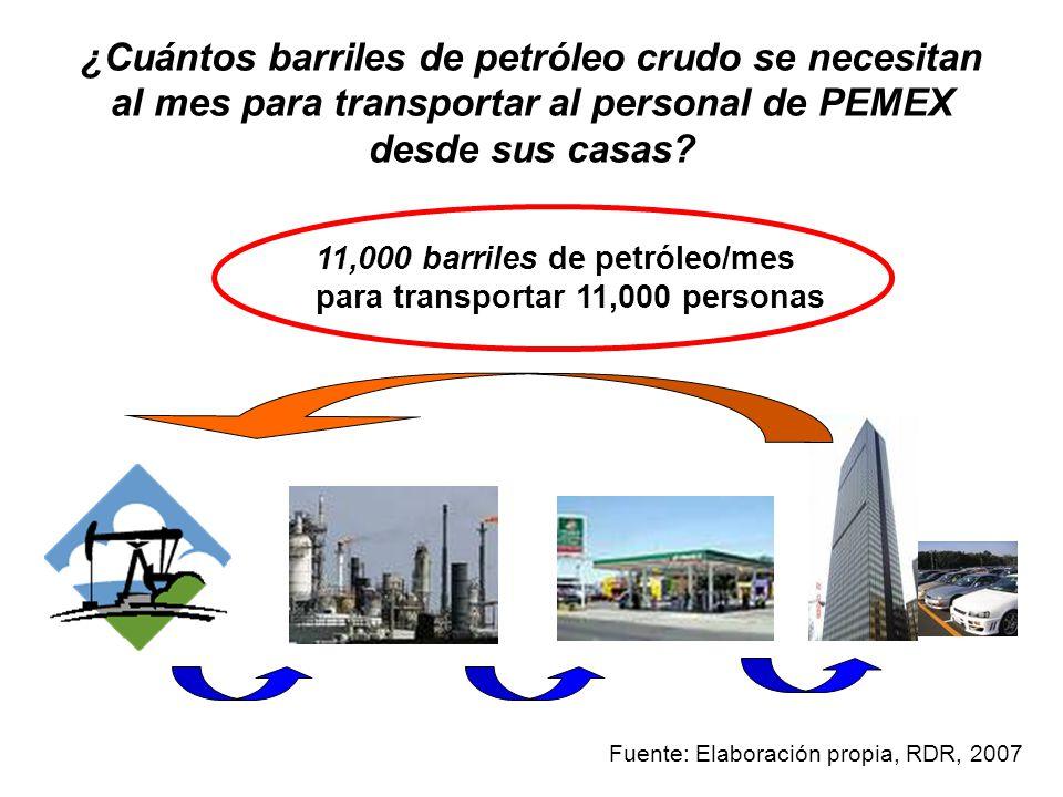 ¿Cuántos barriles de petróleo crudo se necesitan al mes para transportar al personal de PEMEX desde sus casas? 11,000 barriles de petróleo/mes para tr