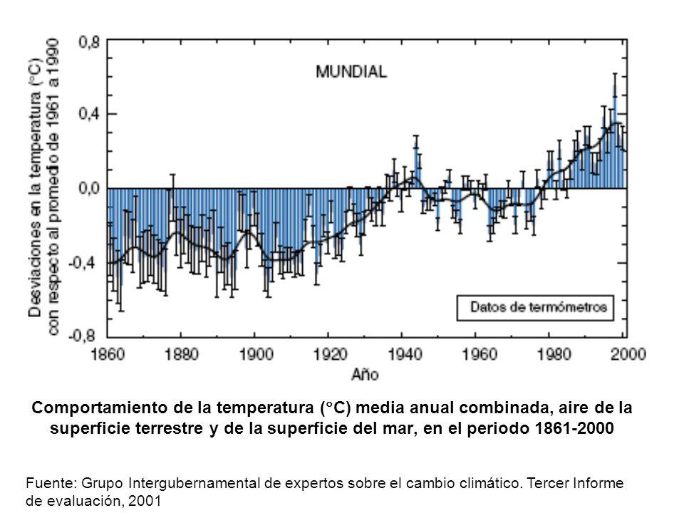 Comportamiento de la temperatura ( C) media anual combinada, aire de la superficie terrestre y de la superficie del mar, en el periodo 1861-2000 Fuent