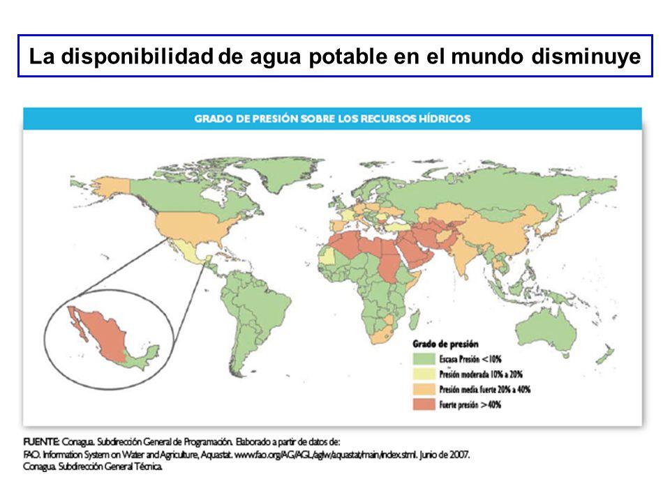 La disponibilidad de agua potable en el mundo disminuye