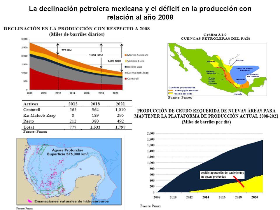 La declinación petrolera mexicana y el déficit en la producción con relación al año 2008