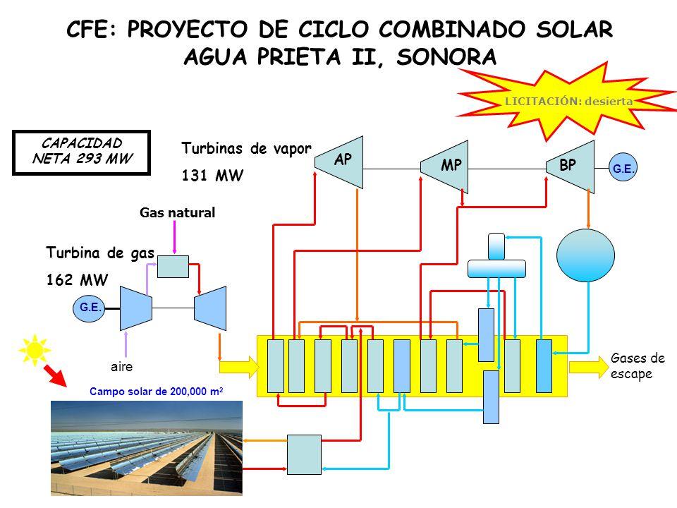 CFE: PROYECTO DE CICLO COMBINADO SOLAR AGUA PRIETA II, SONORA Turbinas de vapor 131 MW Turbina de gas 162 MW AP MPBP Gases de escape CAPACIDAD NETA 29