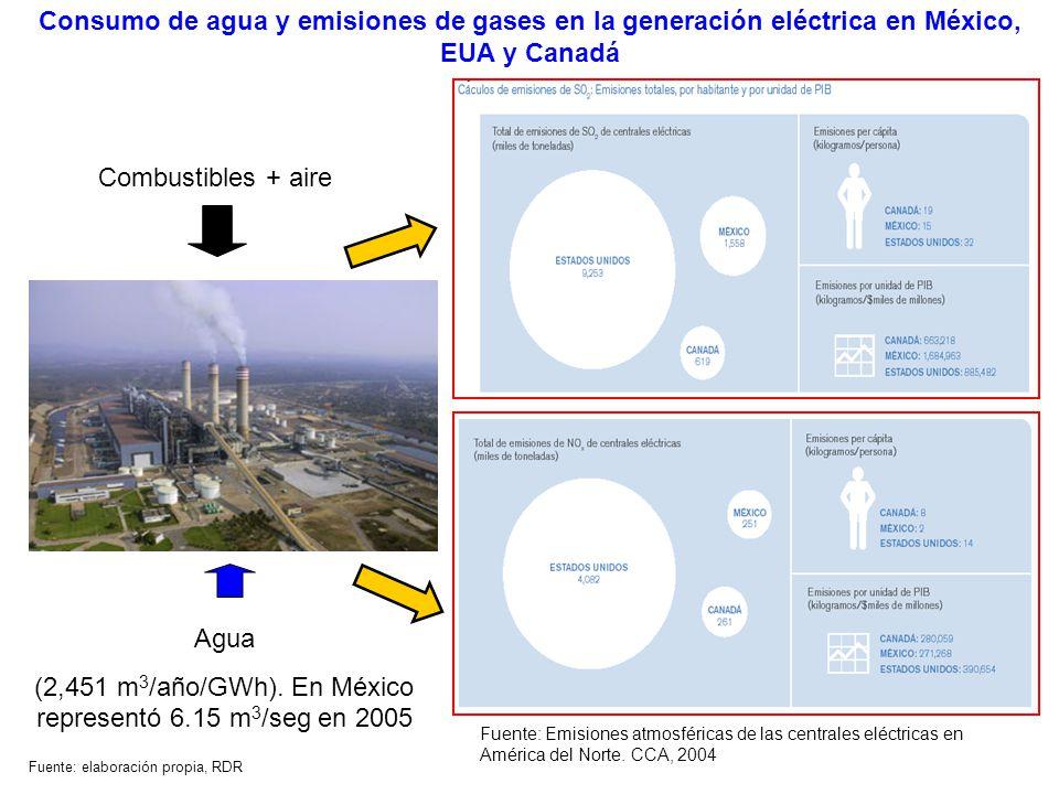 Consumo de agua y emisiones de gases en la generación eléctrica en México, EUA y Canadá Fuente: Emisiones atmosféricas de las centrales eléctricas en
