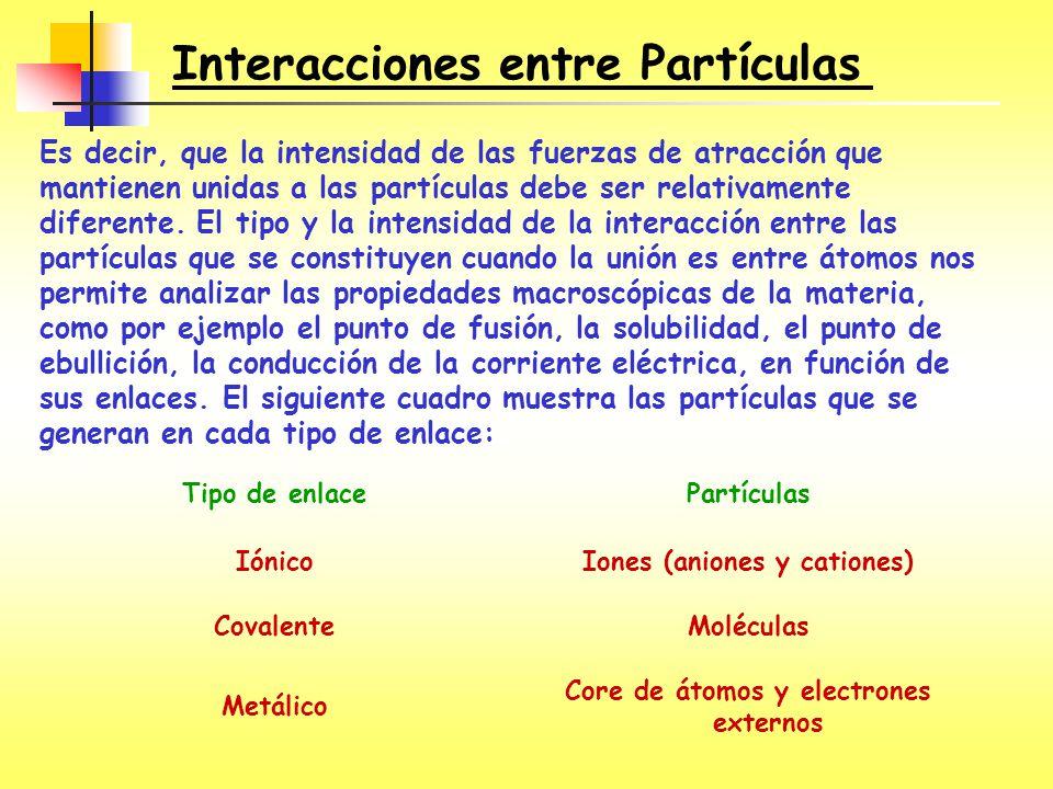 Es decir, que la intensidad de las fuerzas de atracción que mantienen unidas a las partículas debe ser relativamente diferente. El tipo y la intensida