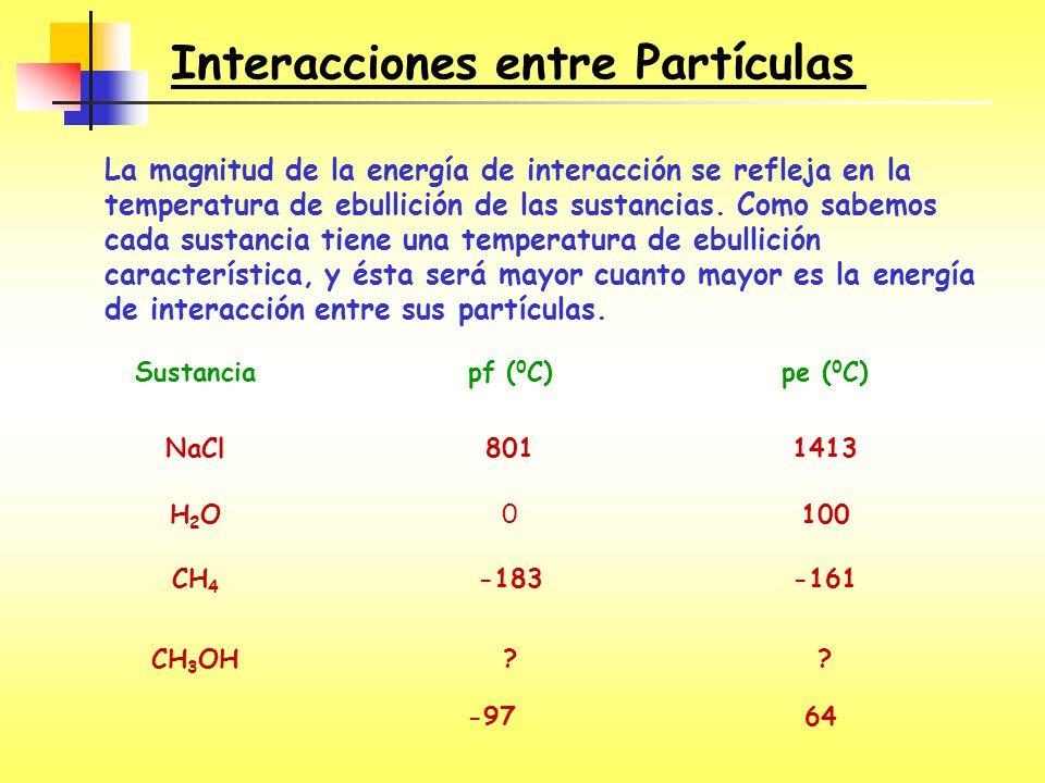 La magnitud de la energía de interacción se refleja en la temperatura de ebullición de las sustancias. Como sabemos cada sustancia tiene una temperatu