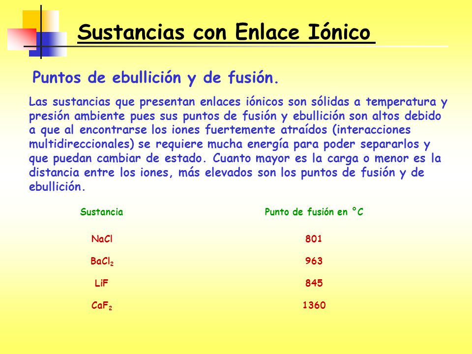 Sustancias con Enlace Iónico Puntos de ebullición y de fusión. Las sustancias que presentan enlaces iónicos son sólidas a temperatura y presión ambien