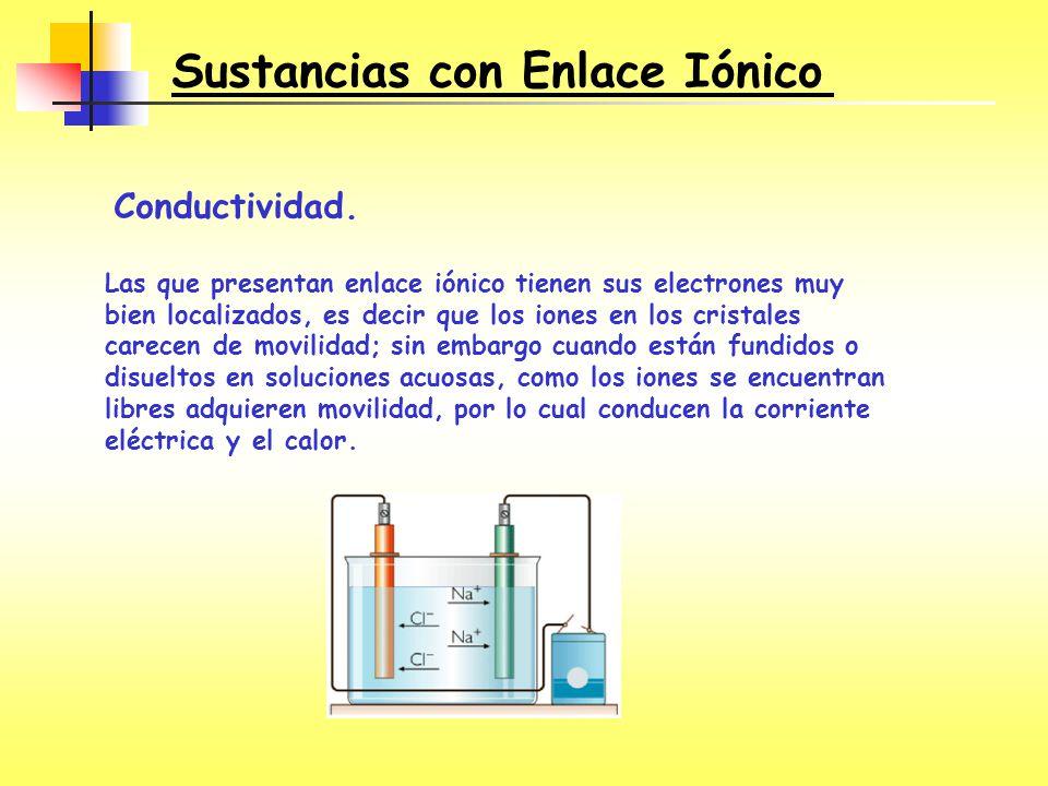 Conductividad. Las que presentan enlace iónico tienen sus electrones muy bien localizados, es decir que los iones en los cristales carecen de movilida