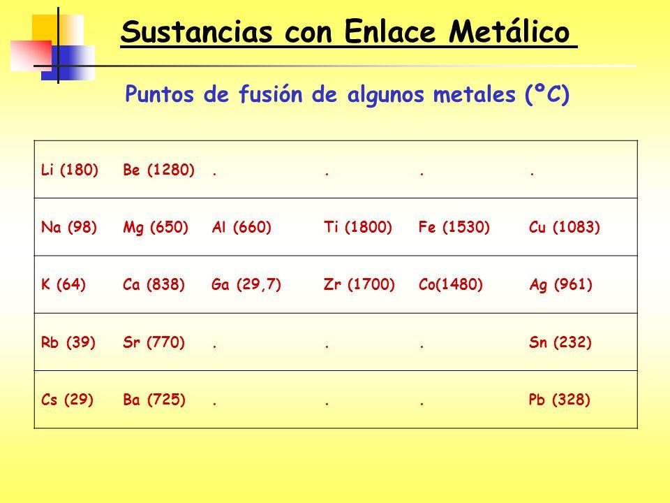 Puntos de fusión de algunos metales (ºC) Li (180)Be (1280).... Na (98)Mg (650)Al (660)Ti (1800)Fe (1530)Cu (1083) K (64)Ca (838)Ga (29,7)Zr (1700)Co(1