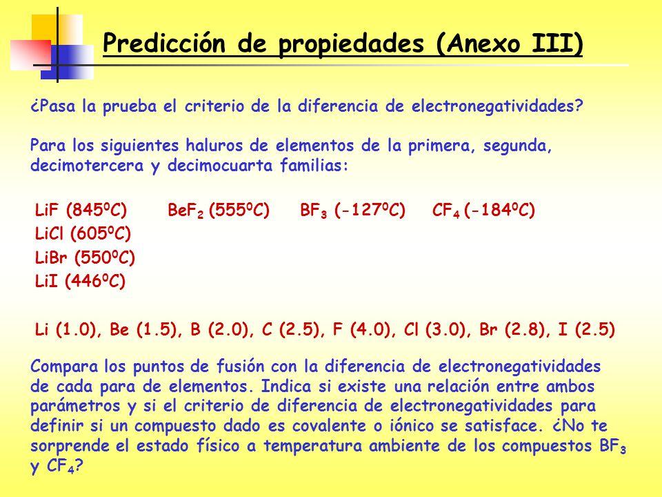 Predicción de propiedades (Anexo III) ¿Pasa la prueba el criterio de la diferencia de electronegatividades? Para los siguientes haluros de elementos d