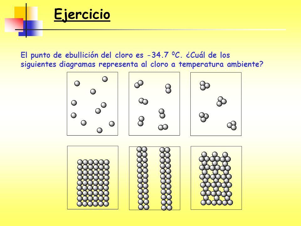 Ejercicio El punto de ebullición del cloro es -34.7 0 C. ¿Cuál de los siguientes diagramas representa al cloro a temperatura ambiente?