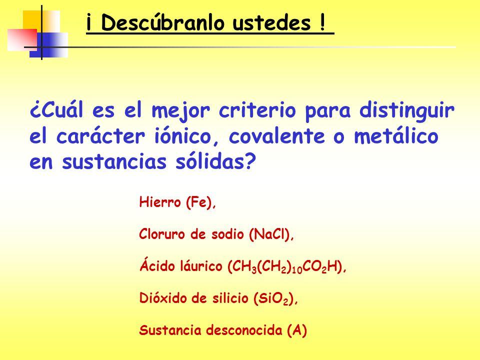 ¿Cuál es el mejor criterio para distinguir el carácter iónico, covalente o metálico en sustancias sólidas? ¡ Descúbranlo ustedes ! Hierro (Fe), Clorur