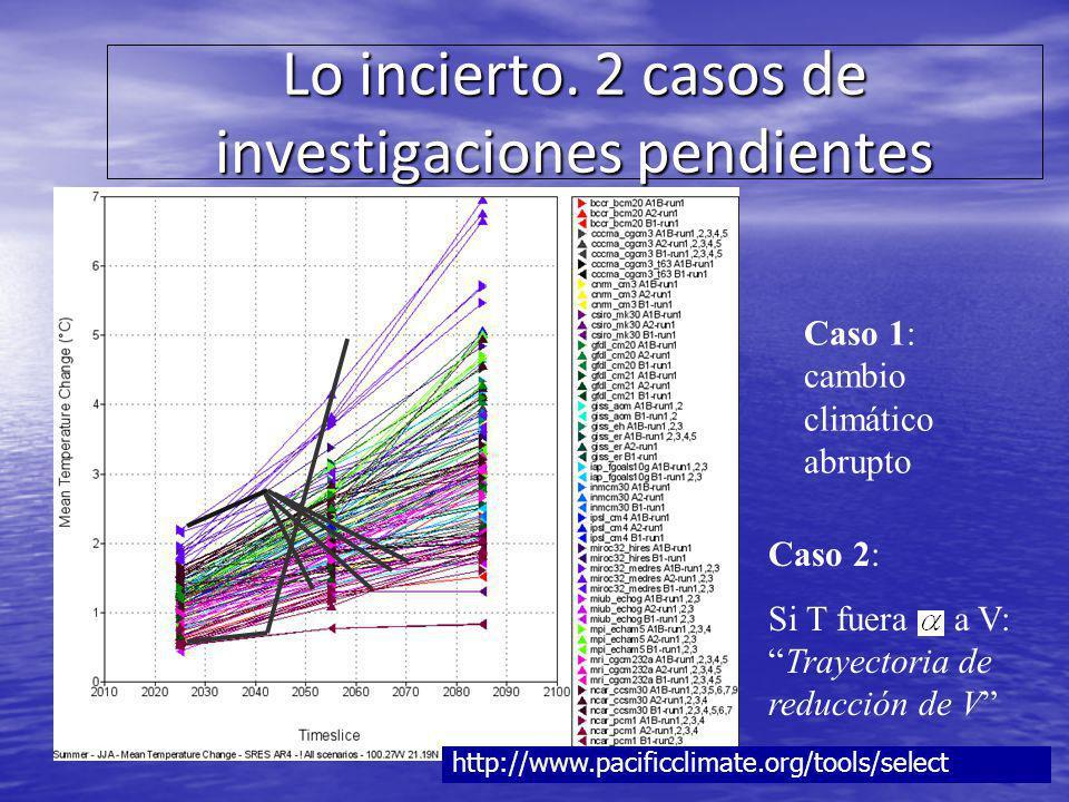 Lo incierto. 2 casos de investigaciones pendientes Caso 1: cambio climático abrupto Caso 2: Si T fuera a V:Trayectoria de reducción de V http://www.pa