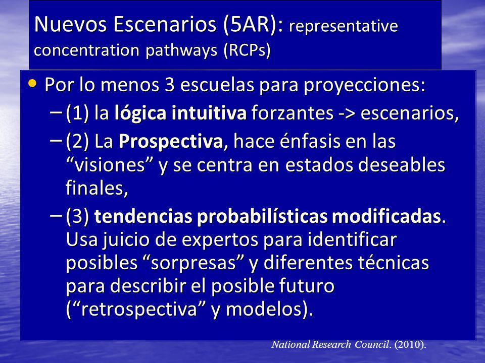 Nuevos Escenarios (5AR): representative concentration pathways (RCPs) Por lo menos 3 escuelas para proyecciones: Por lo menos 3 escuelas para proyecci