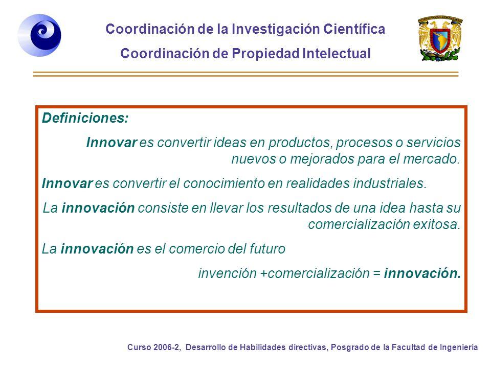 Coordinación de la Investigación Científica Coordinación de Propiedad Intelectual Curso 2006-2, Desarrollo de Habilidades directivas, Posgrado de la Facultad de Ingeniería Definiciones: Innovar es convertir ideas en productos, procesos o servicios nuevos o mejorados para el mercado.