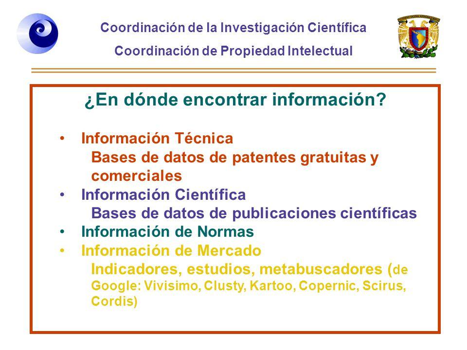 Coordinación de la Investigación Científica Coordinación de Propiedad Intelectual Curso 2006-2, Desarrollo de Habilidades directivas, Posgrado de la Facultad de Ingeniería ¿En dónde encontrar información.