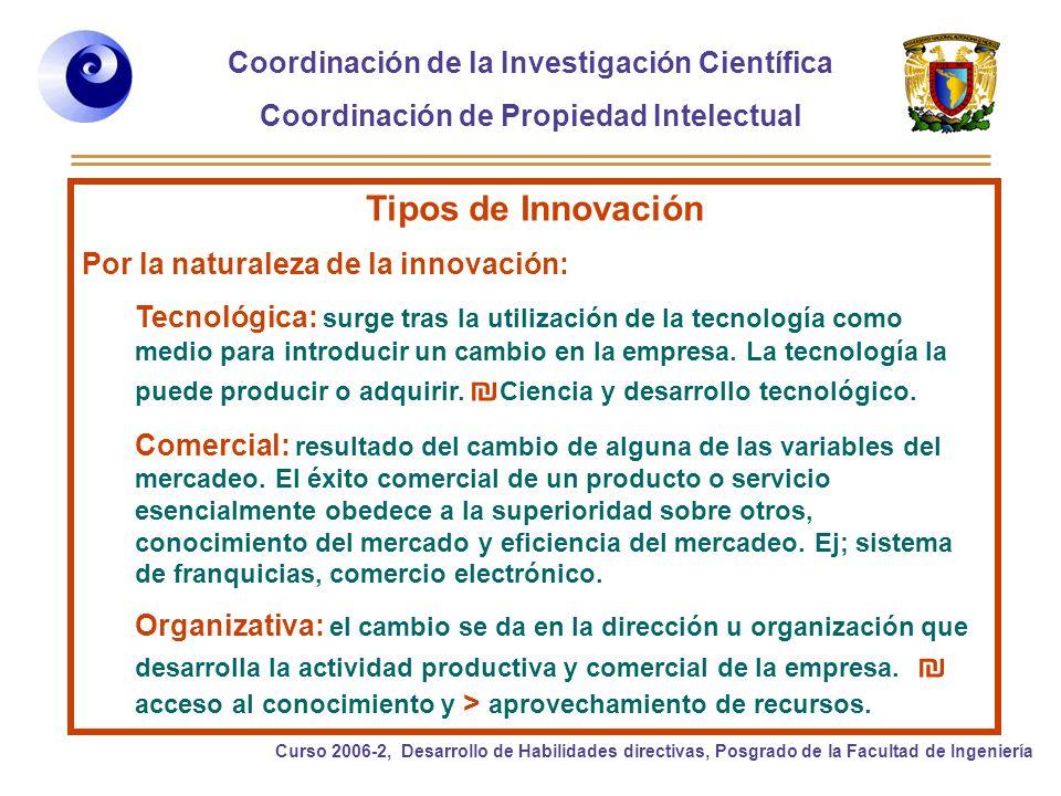 Coordinación de la Investigación Científica Coordinación de Propiedad Intelectual Curso 2006-2, Desarrollo de Habilidades directivas, Posgrado de la Facultad de Ingeniería Tipos de Innovación Por la naturaleza de la innovación: Tecnológica: surge tras la utilización de la tecnología como medio para introducir un cambio en la empresa.