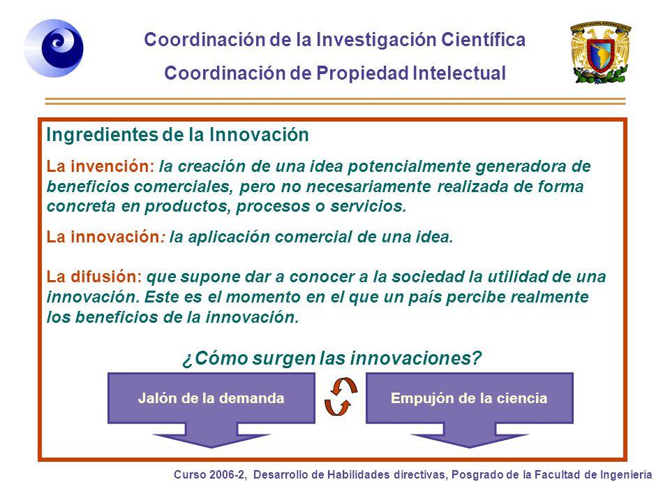 Coordinación de la Investigación Científica Coordinación de Propiedad Intelectual Curso 2006-2, Desarrollo de Habilidades directivas, Posgrado de la Facultad de Ingeniería Generación y adquisición de conocimiento Investigación y Desarrollo Tecnológico.