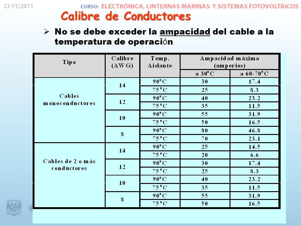 Calibre de Conductores No se debe exceder la ampacidad del cable a la temperatura de operaci ó n