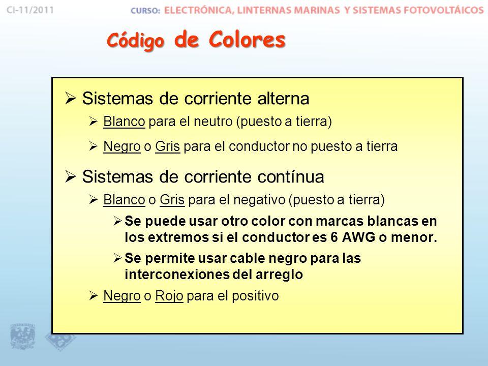 Código de Colores Sistemas de corriente alterna Blanco para el neutro (puesto a tierra) Negro o Gris para el conductor no puesto a tierra Sistemas de
