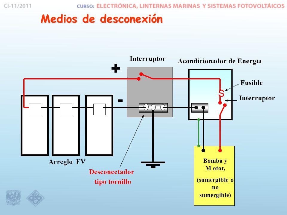 Medios de desconexión Acondicionador de Energía Bomba y M otor, (sumergible o no sumergible) Interruptor Desconectador tipo tornillo Arreglo FV + - Fu