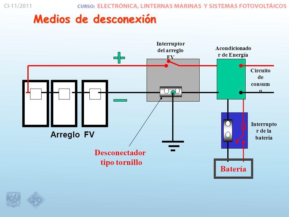 Medios de desconexión Acondicionado r de Energía Interruptor del arreglo FV Desconectador tipo tornillo Batería Circuito de consum o Interrupto r de l
