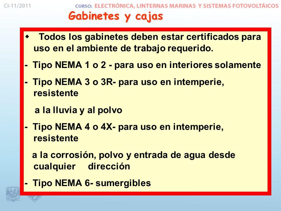Gabinetes y cajas Todos los gabinetes deben estar certificados para uso en el ambiente de trabajo requerido. - Tipo NEMA 1 o 2 - para uso en interiore