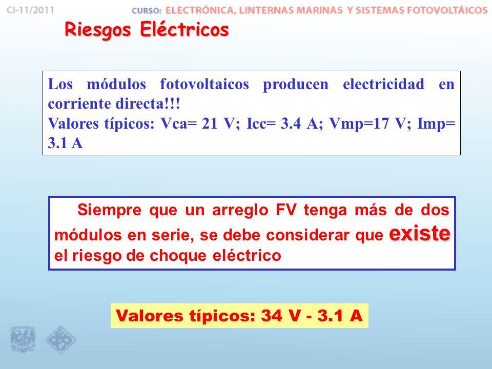 Riesgos Eléctricos existe Siempre que un arreglo FV tenga más de dos módulos en serie, se debe considerar que existe el riesgo de choque eléctrico Val