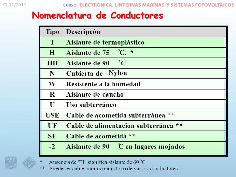 Cálculo de Conductores EL cálculo de conductores se realiza por la capacidad de conducción de Corriente, a ésta se le denomina AMPACIDAD, la cual se encuentra limitada por los Factores: - Conductividad del Metal.