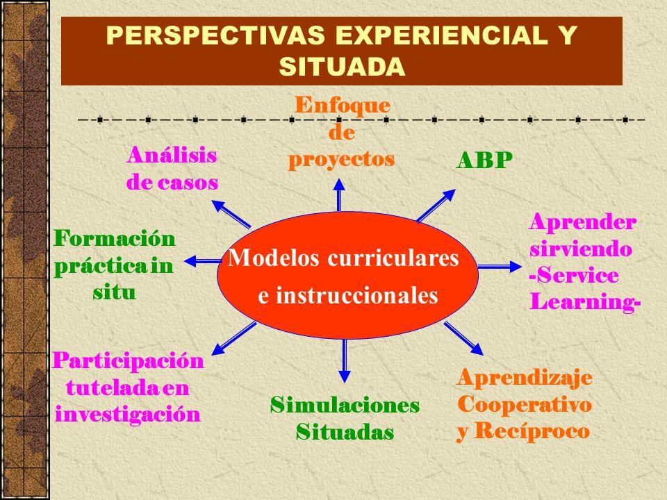 Modelos curriculares e instruccionales PERSPECTIVAS EXPERIENCIAL Y SITUADA Enfoque de proyectos ABP Aprender sirviendo -Service Learning- Aprendizaje