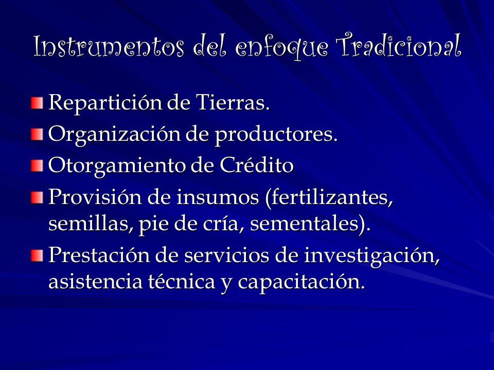 Instrumentos del enfoque Tradicional Repartición de Tierras. Organización de productores. Otorgamiento de Crédito Provisión de insumos (fertilizantes,