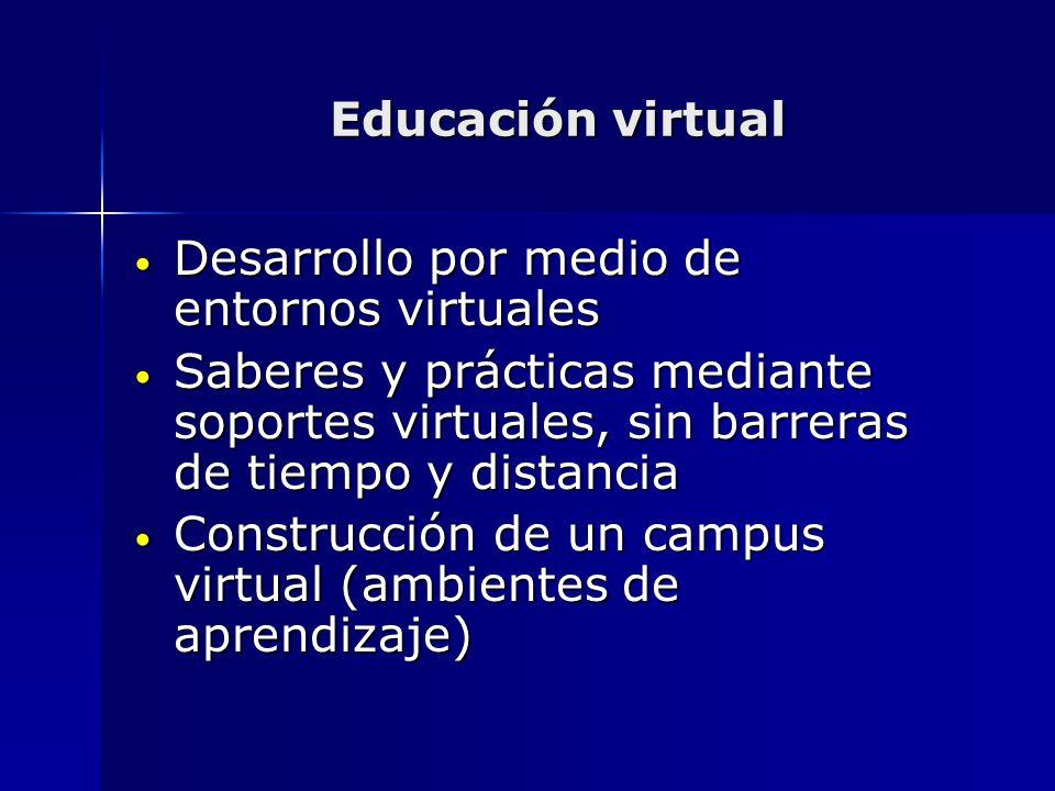 Educación virtual Desarrollo por medio de entornos virtuales Desarrollo por medio de entornos virtuales Saberes y prácticas mediante soportes virtuale