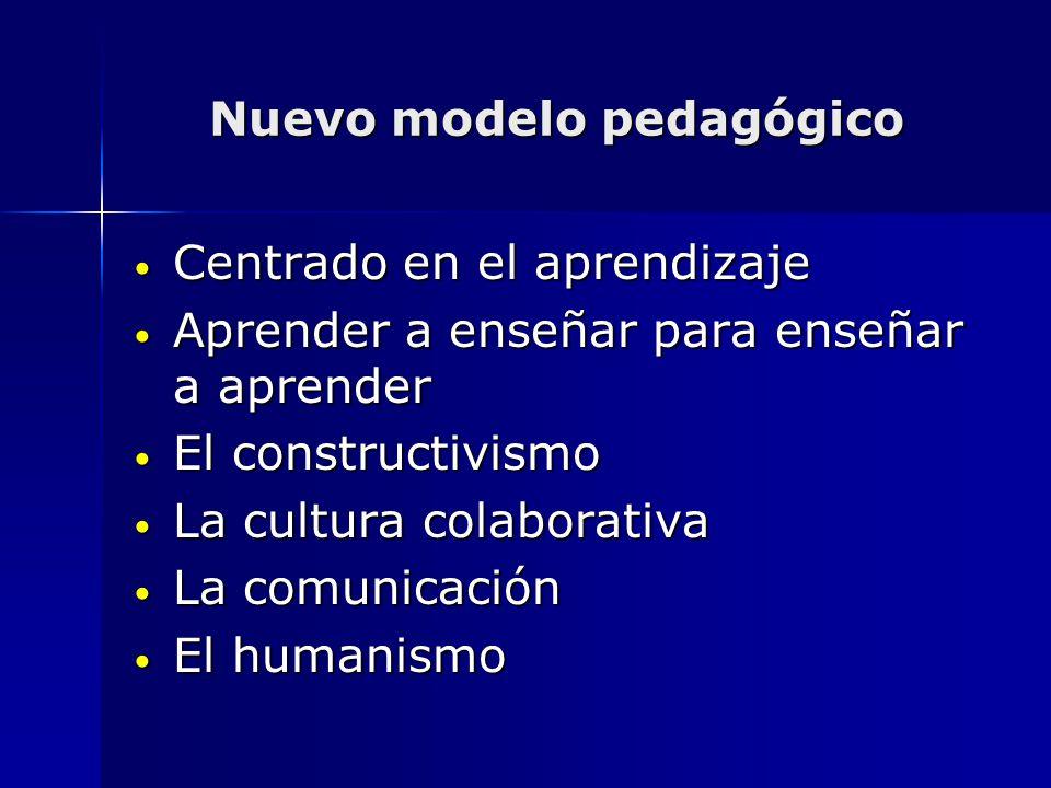 Nuevo modelo pedagógico Centrado en el aprendizaje Centrado en el aprendizaje Aprender a enseñar para enseñar a aprender Aprender a enseñar para enseñ