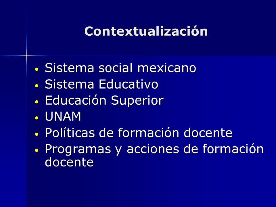 Contextualización Sistema social mexicano Sistema social mexicano Sistema Educativo Sistema Educativo Educación Superior Educación Superior UNAM UNAM
