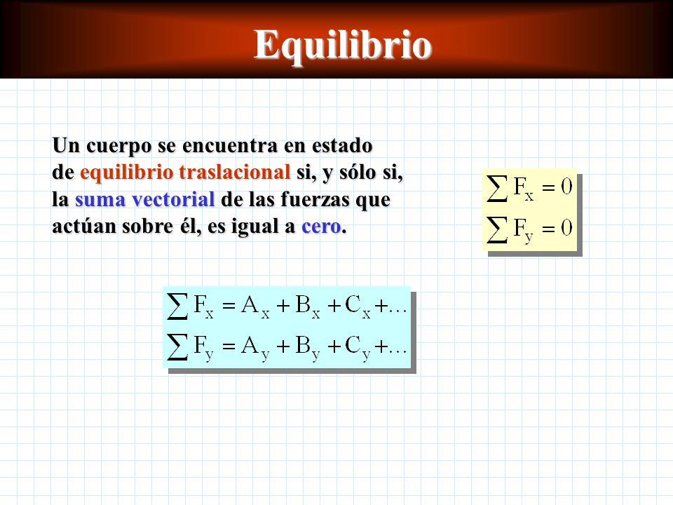 Equilibrio Un cuerpo se encuentra en estado de equilibrio traslacional si, y sólo si, la suma vectorial de las fuerzas que actúan sobre él, es igual a cero.