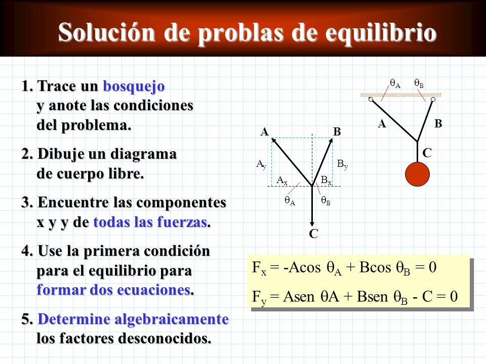 Solución de problas de equilibrio AB C A B AB C AxAx AyAy ByBy BxBx A B 1.