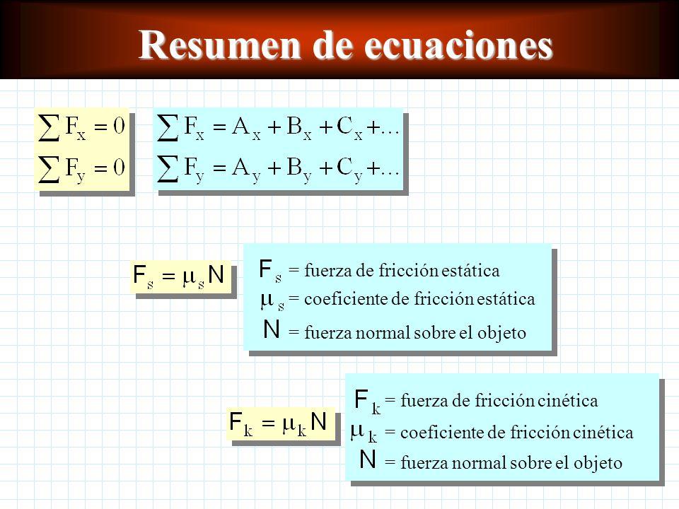 Resumen de ecuaciones = fuerza de fricción estática = coeficiente de fricción estática = fuerza normal sobre el objeto = fuerza de fricción cinética = coeficiente de fricción cinética = fuerza normal sobre el objeto