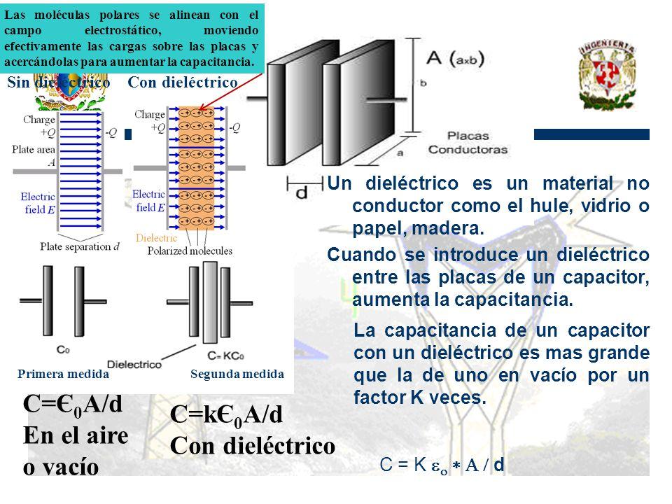 C=Є 0 A/d En el aire o vacío C=kЄ 0 A/d Con dieléctrico Un dieléctrico es un material no conductor como el hule, vidrio o papel, madera. Cuando se int