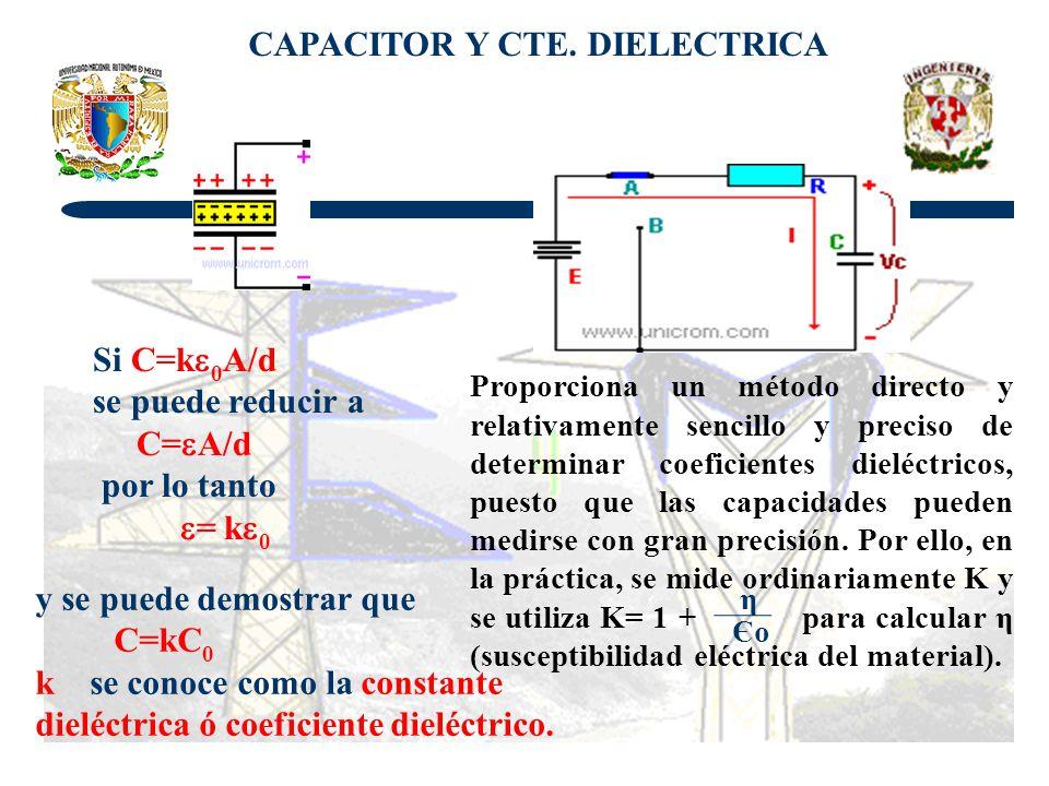 Si C=k 0 A/d se puede reducir a C= A/d por lo tanto = k 0 y se puede demostrar que C=kC 0 k se conoce como la constante dieléctrica ó coeficiente diel