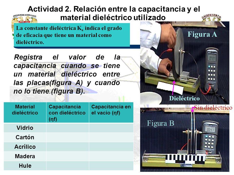 Actividad 2. Relación entre la capacitancia y el material dieléctrico utilizado Registra el valor de la capacitancia cuando se tiene un material dielé
