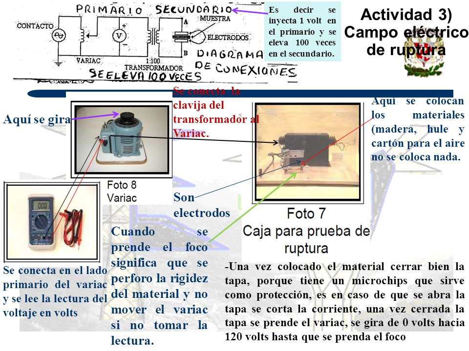 Actividad 3) Campo eléctrico de ruptura Se conecta en el lado primario del variac y se lee la lectura del voltaje en volts Se conecta la clavija del t