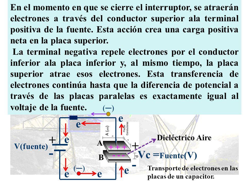 En el momento en que se cierre el interruptor, se atraerán electrones a través del conductor superior ala terminal positiva de la fuente. Esta acción