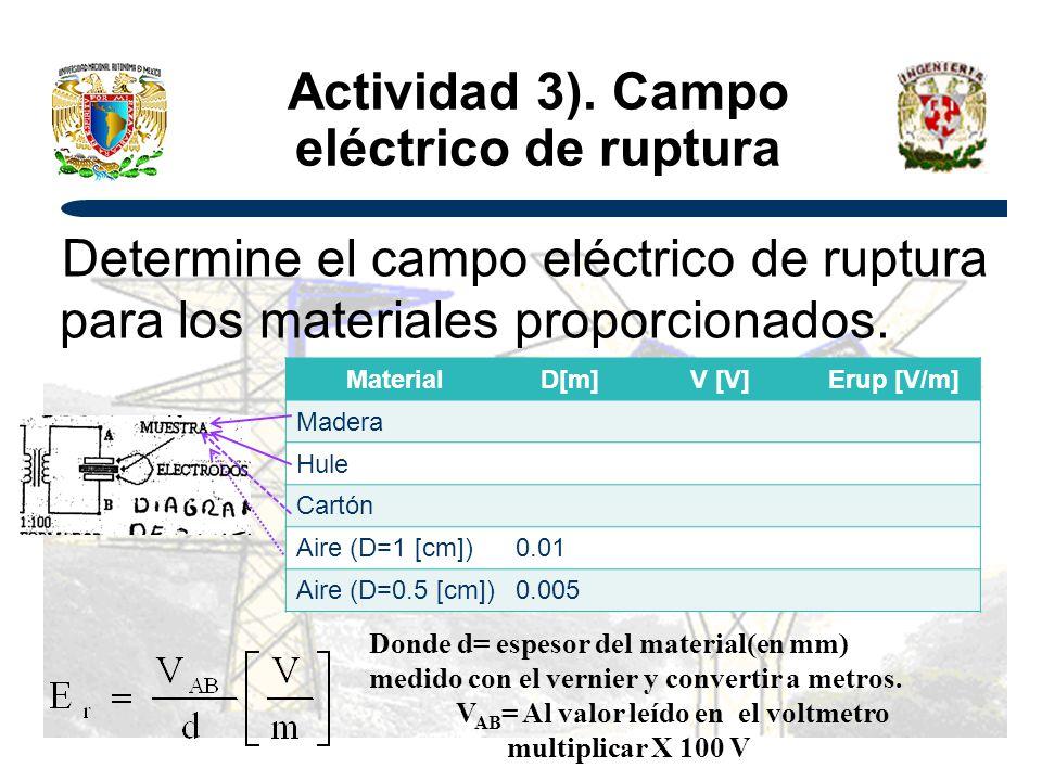 Actividad 3). Campo eléctrico de ruptura Determine el campo eléctrico de ruptura para los materiales proporcionados. MaterialD[m]V [V]Erup [V/m] Mader