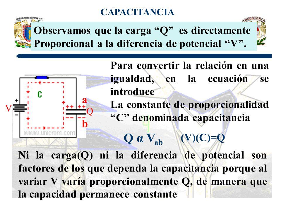 Q V Observamos que la carga Q es directamente Proporcional a la diferencia de potencial V. Para convertir la relación en una igualdad, en la ecuación