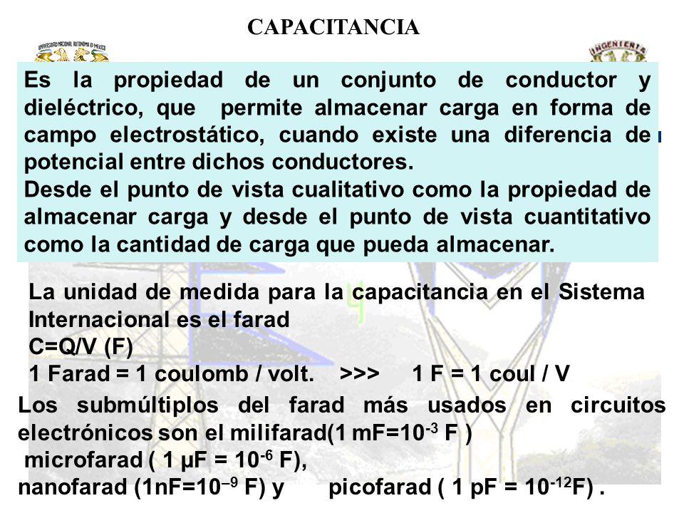 Es la propiedad de un conjunto de conductor y dieléctrico, que permite almacenar carga en forma de campo electrostático, cuando existe una diferencia