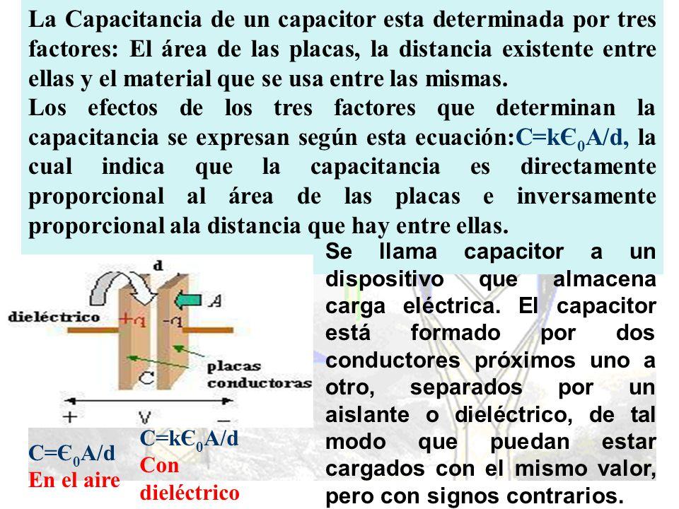 La Capacitancia de un capacitor esta determinada por tres factores: El área de las placas, la distancia existente entre ellas y el material que se usa