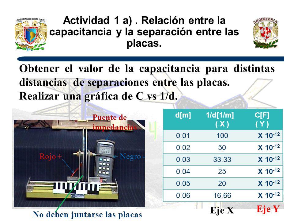 Actividad 1 a). Relación entre la capacitancia y la separación entre las placas. d[m]1/d[1/m] ( X ) C[F] ( Y ) 0.01100X 10 -12 0.0250X 10 -12 0.0333.3