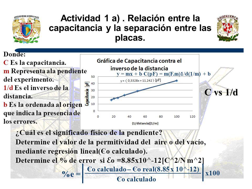 Actividad 1 a). Relación entre la capacitancia y la separación entre las placas. ¿Cuál es el significado físico de la pendiente? Determine el valor de